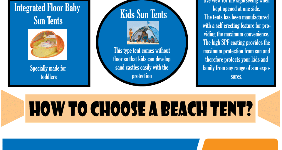 How To Choose a Beach Tent