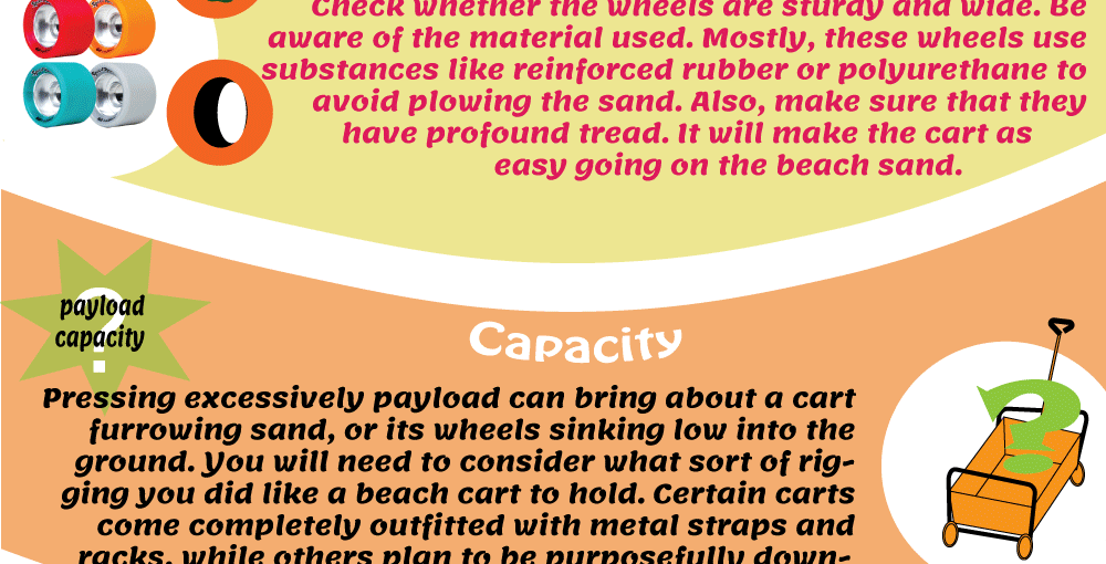 How to Choose a Beach Cart
